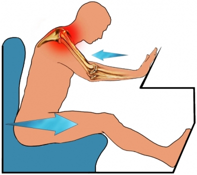 car accident shoulder injury